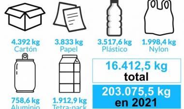 Ambiente: seguimos reciclando