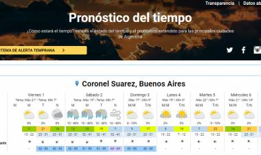 Pronóstico del tiempo oficial para Coronel Suárez y la región